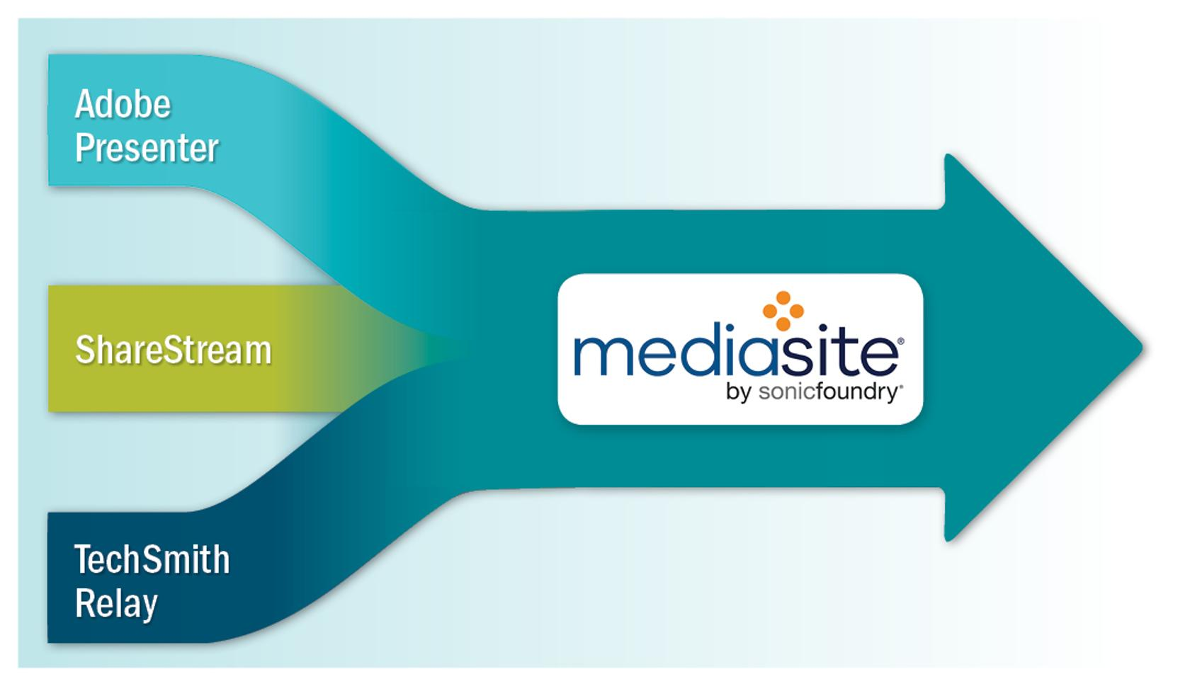 Mediasite Launch Logo